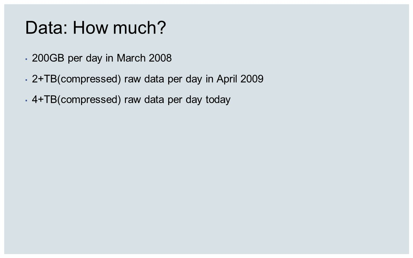 Data: How much 200GB per day in March 2008
