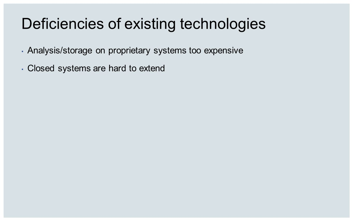 Deficiencies of existing technologies