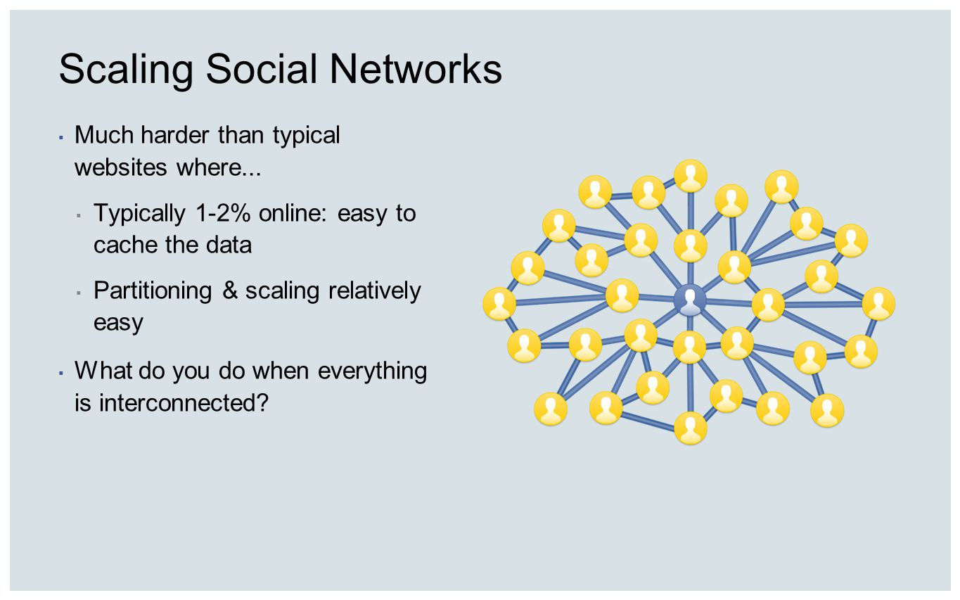 Scaling Social Networks