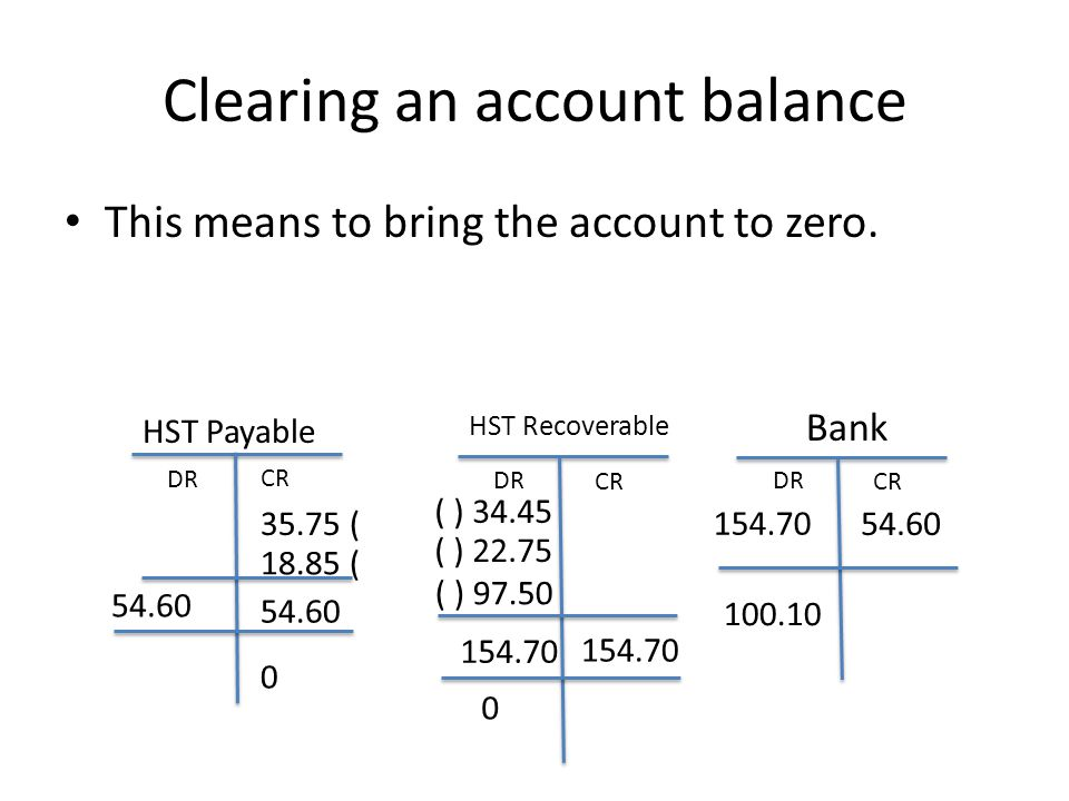 Clearing an account balance