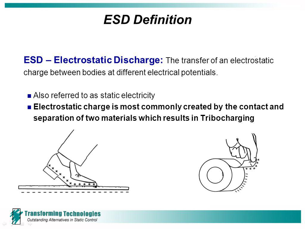 ESD Definition ESD – Electrostatic Discharge: The transfer of an electrostatic charge between bodies at different electrical potentials.