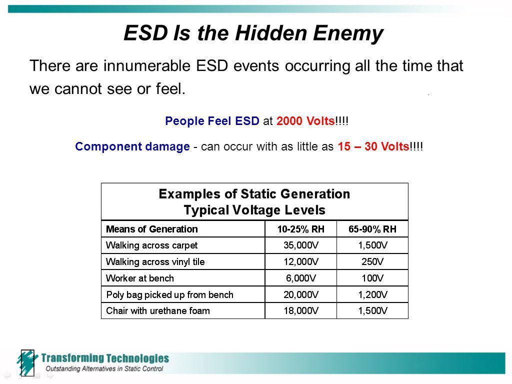 ESD Is the Hidden Enemy There are innumerable ESD events occurring all the time that we cannot see or feel.