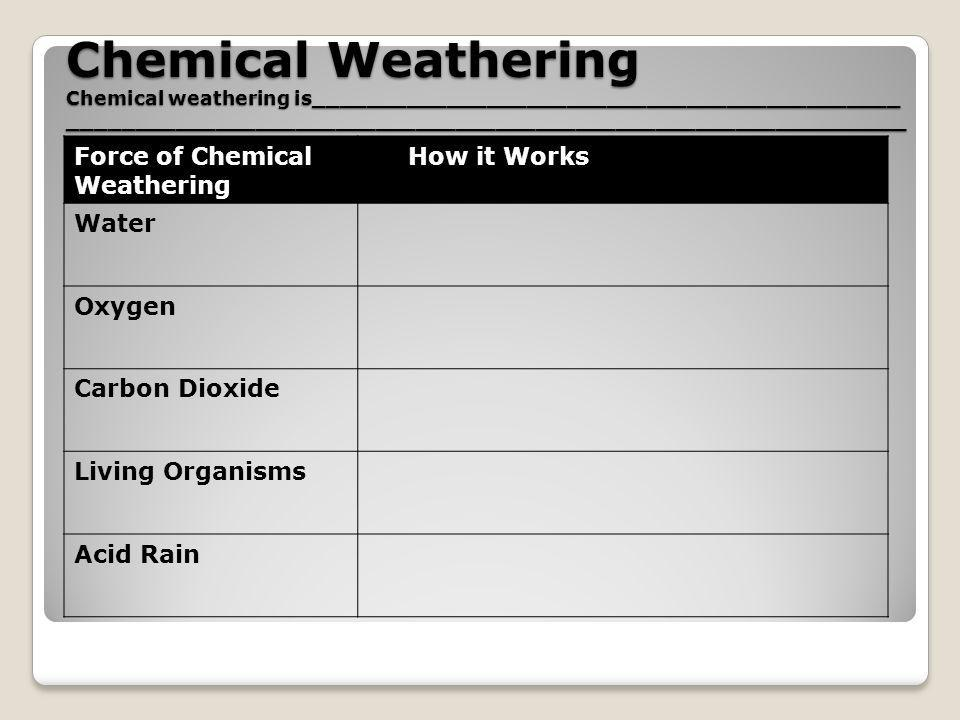 Chemical Weathering Chemical weathering is____________________________________________ _______________________________________________________________