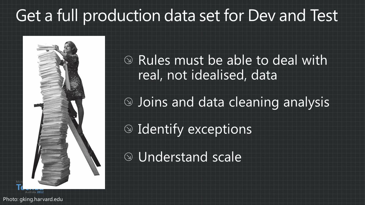 Get a full production data set for Dev and Test