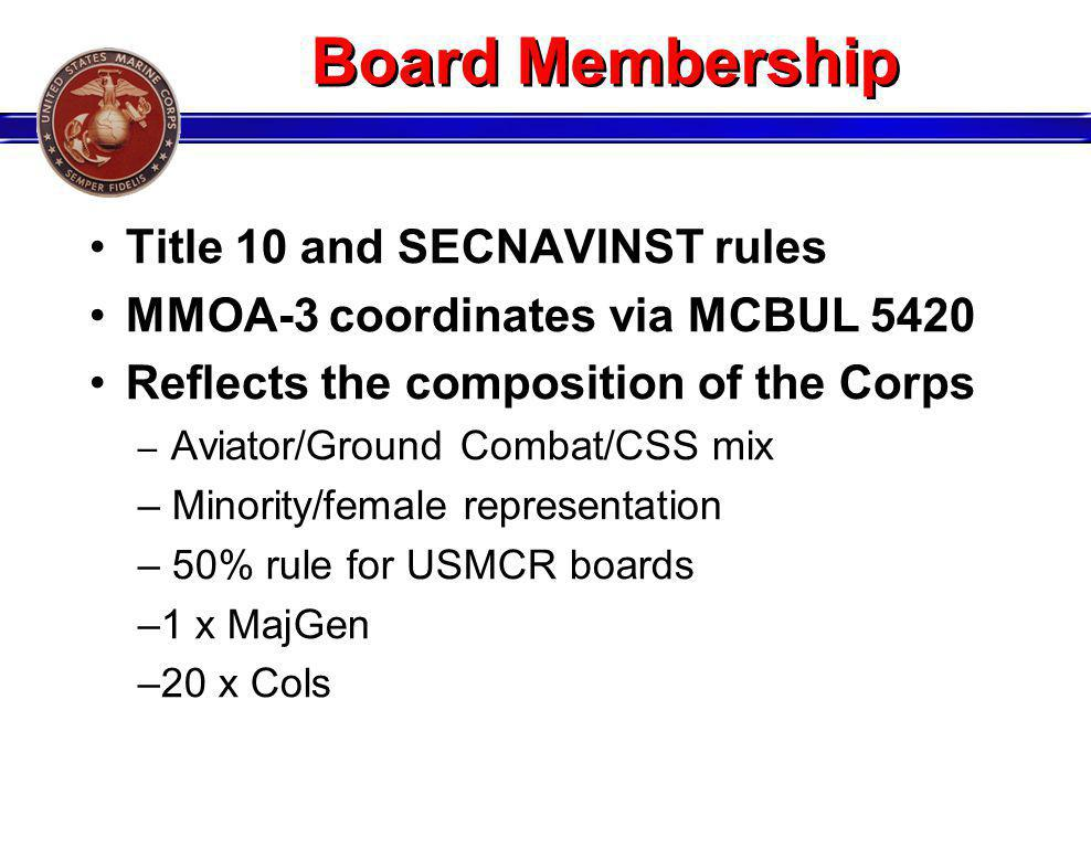Board Membership Title 10 and SECNAVINST rules