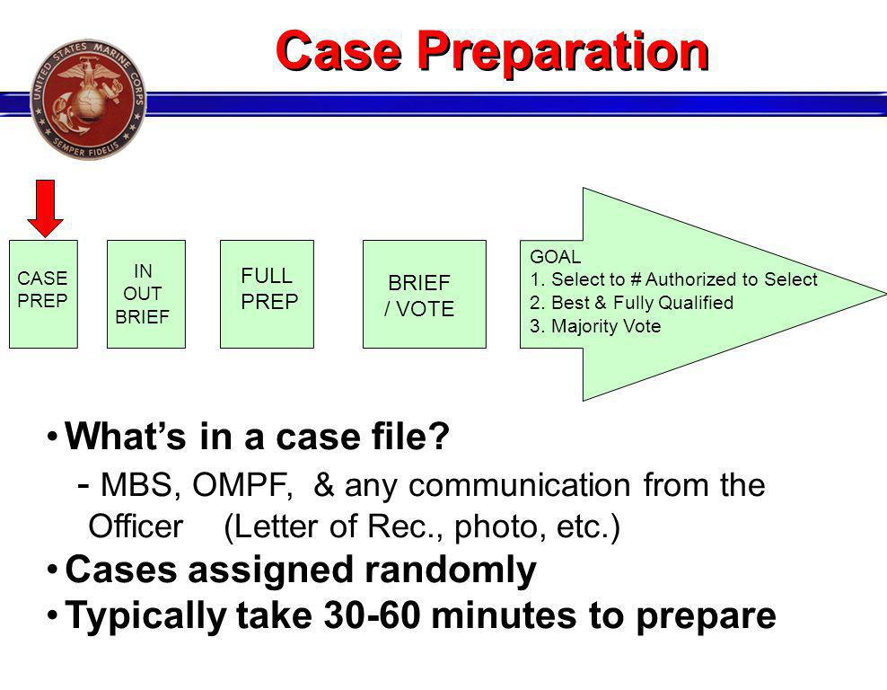 Case Preparation What's in a case file