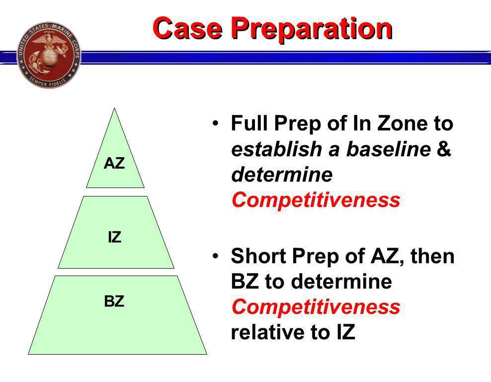 Case Preparation AZ. IZ. BZ. Full Prep of In Zone to establish a baseline & determine Competitiveness.