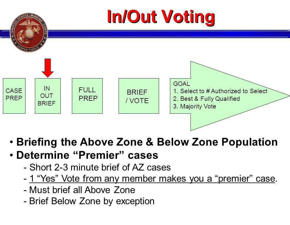 In/Out Voting Briefing the Above Zone & Below Zone Population