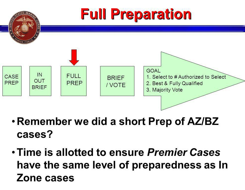 Full Preparation Remember we did a short Prep of AZ/BZ cases
