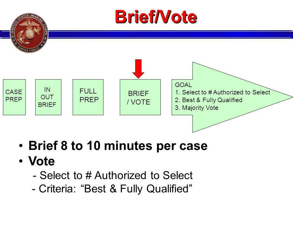 Brief/Vote Brief 8 to 10 minutes per case Vote