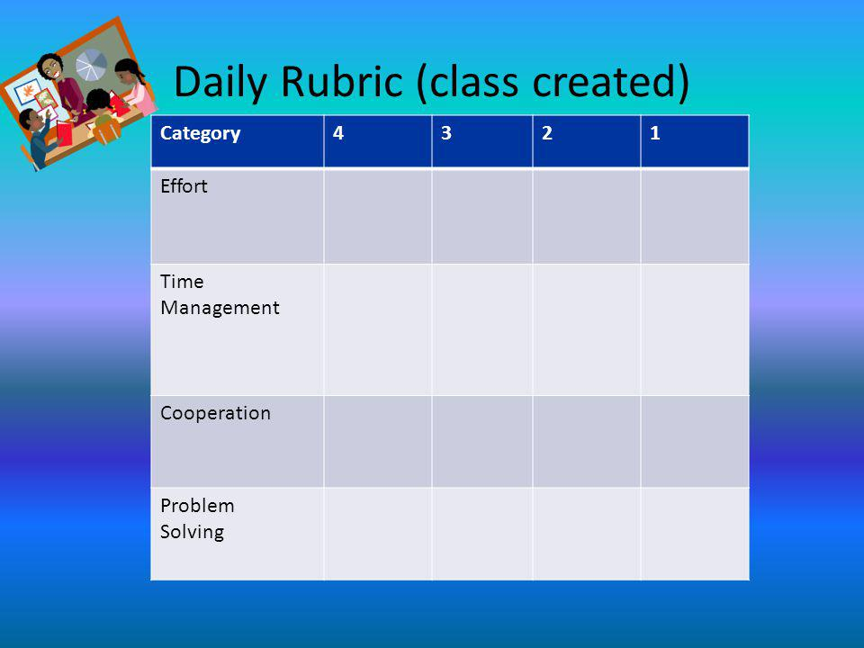 Daily Rubric (class created)