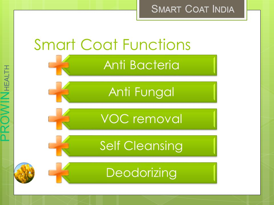 Smart Coat Functions Anti Bacteria Anti Fungal VOC removal
