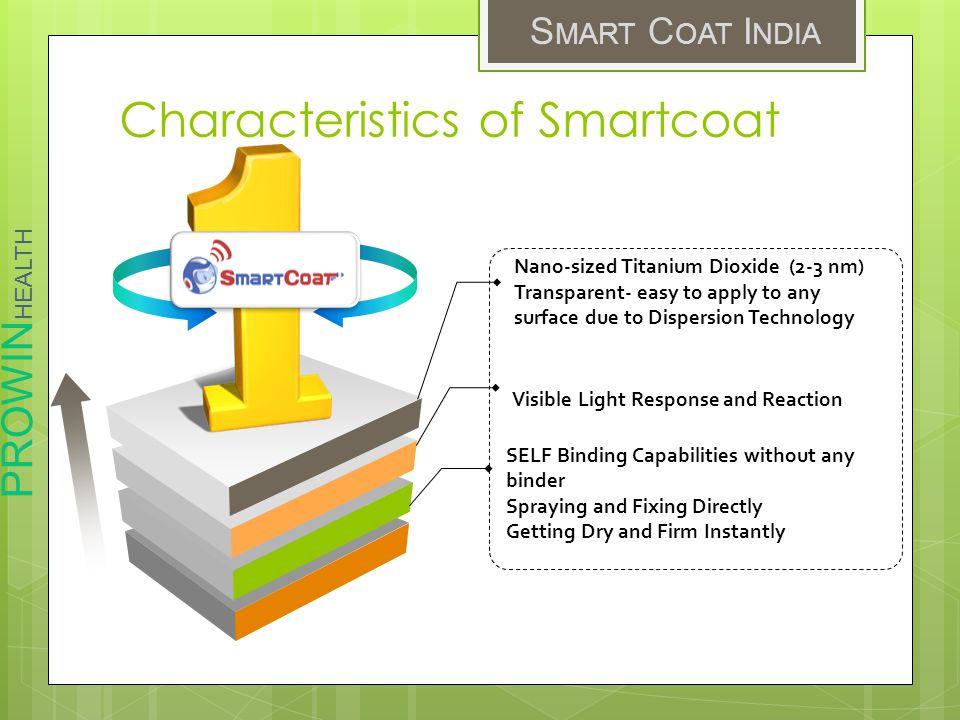 Characteristics of Smartcoat