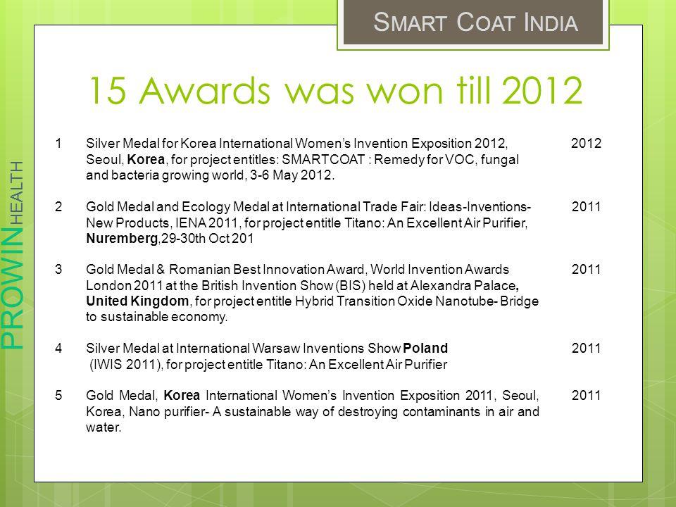 15 Awards was won till 2012 1.