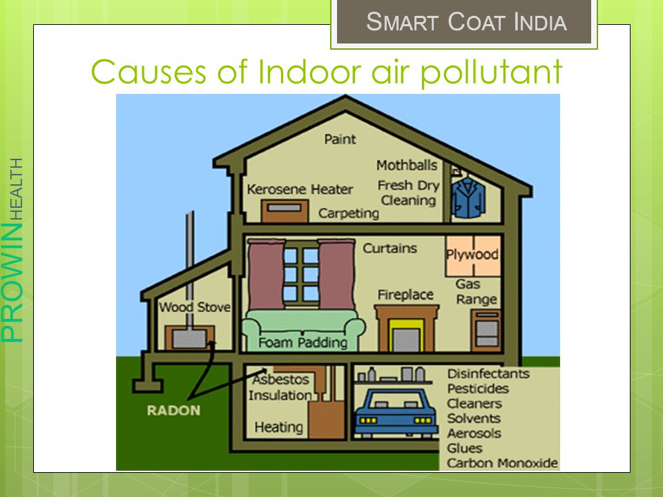 Causes of Indoor air pollutant