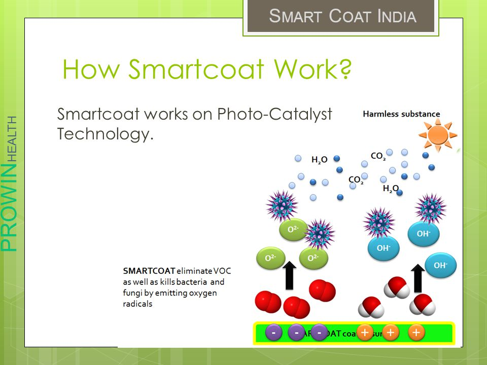 How Smartcoat Work Smartcoat works on Photo-Catalyst Technology.