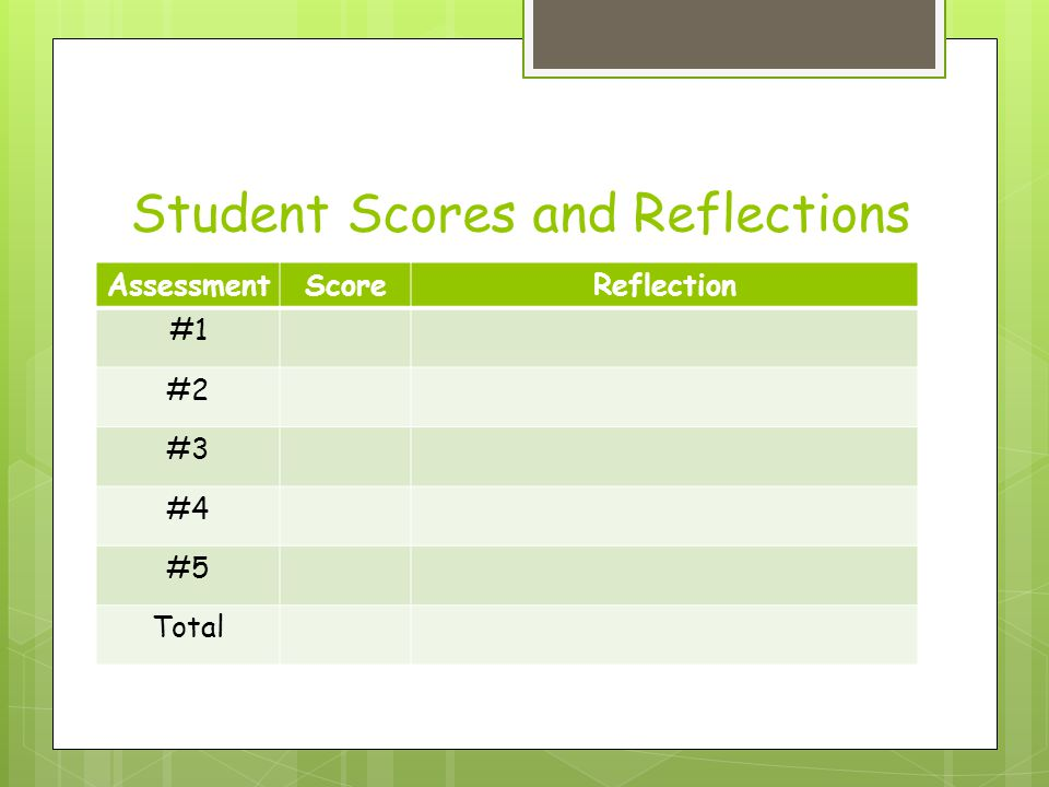 Student Scores and Reflections