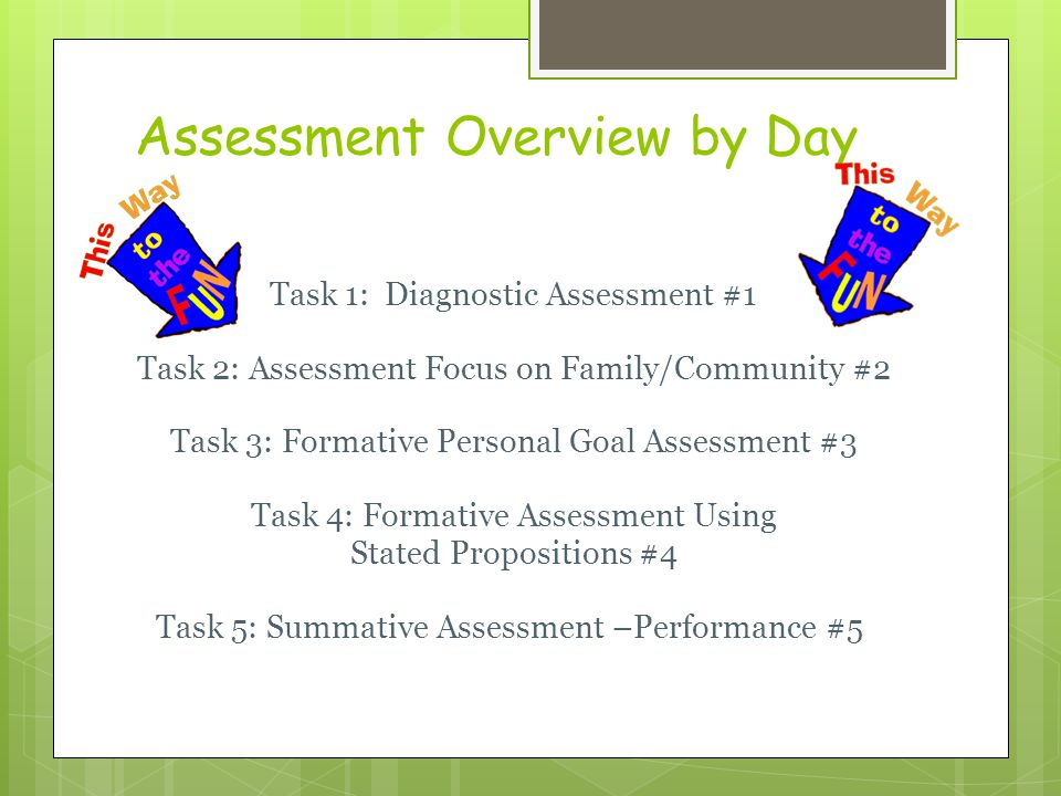 Assessment Overview by Day
