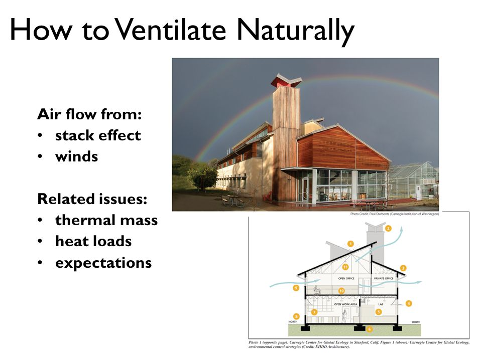 How to Ventilate Naturally