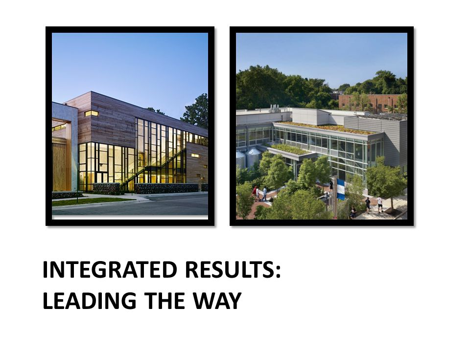 Integrated Results: LEADING THE WAY