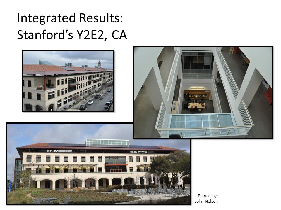 Integrated Results: Stanford's Y2E2, CA