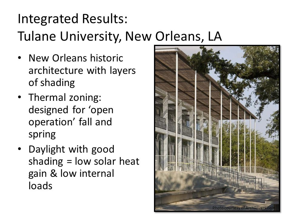 Integrated Results: Tulane University, New Orleans, LA
