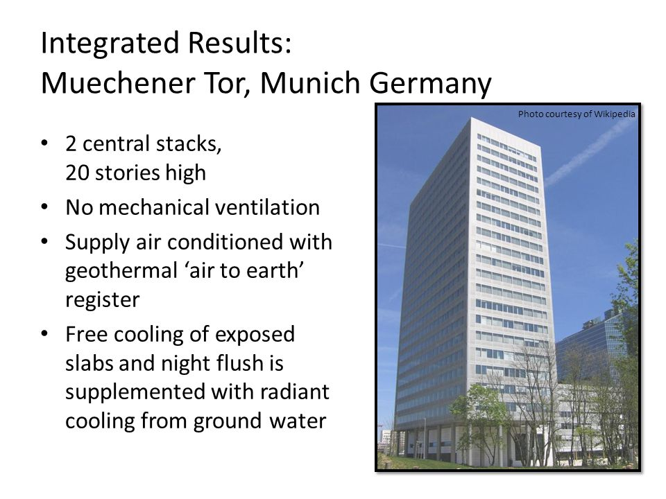 Integrated Results: Muechener Tor, Munich Germany