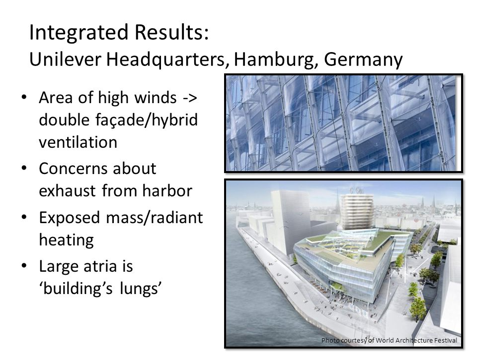 Integrated Results: Unilever Headquarters, Hamburg, Germany