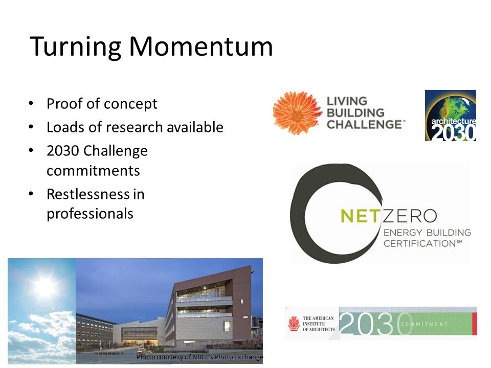 Turning Momentum Proof of concept Loads of research available