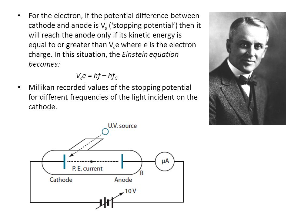 For the electron, if the potential difference between cathode and anode is Vs ('stopping potential') then it will reach the anode only if its kinetic energy is equal to or greater than Vse where e is the electron charge. In this situation, the Einstein equation becomes: