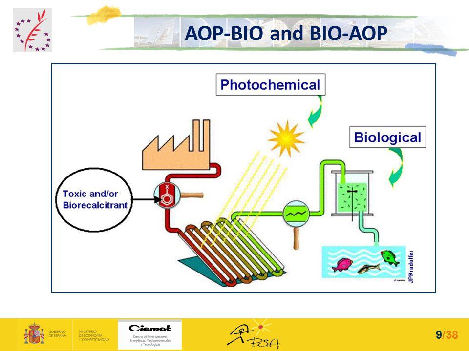 AOP-BIO and BIO-AOP 9/38