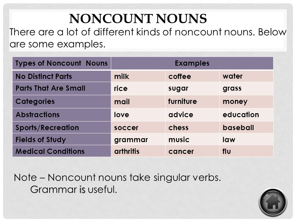 Types of Noncount Nouns