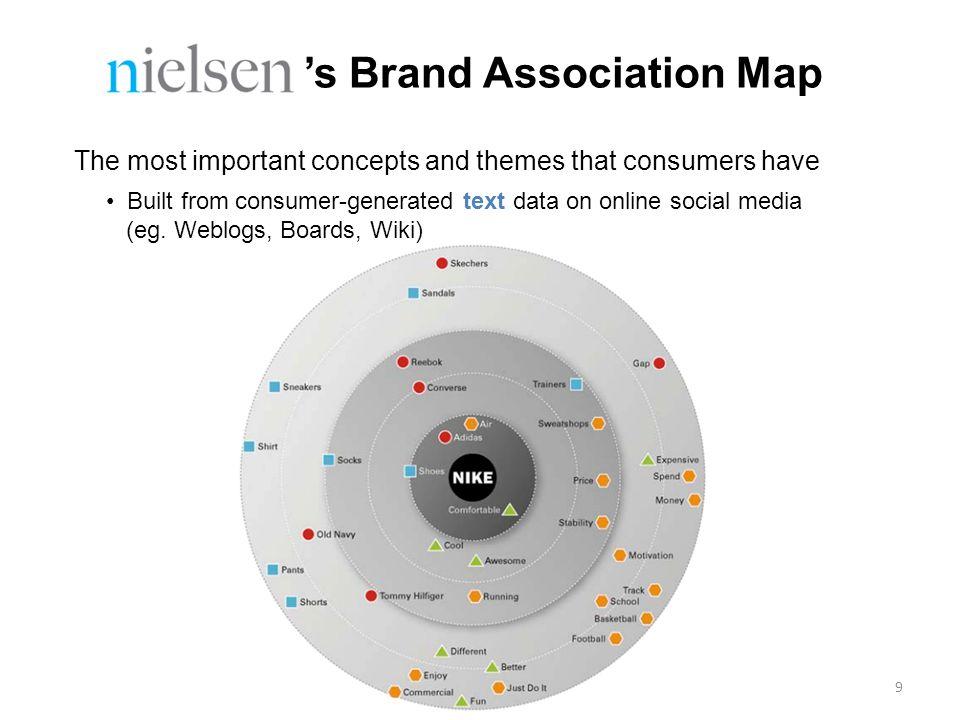 ' 's Brand Association Map
