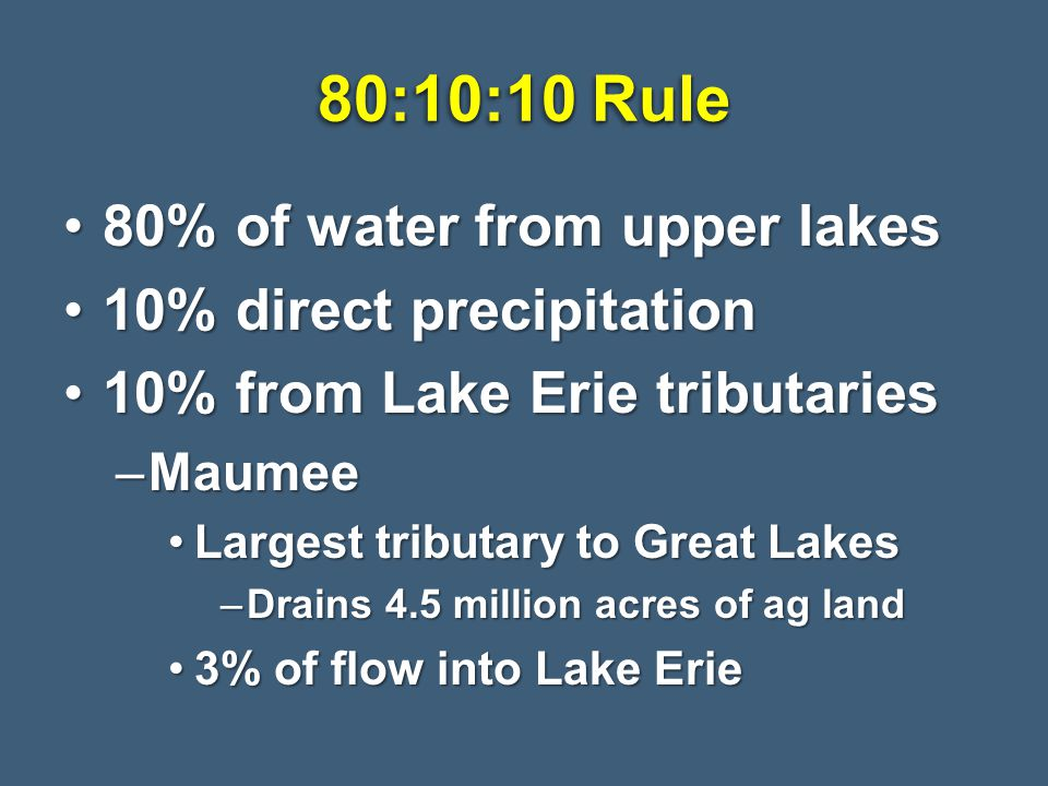 80:10:10 Rule 80% of water from upper lakes 10% direct precipitation