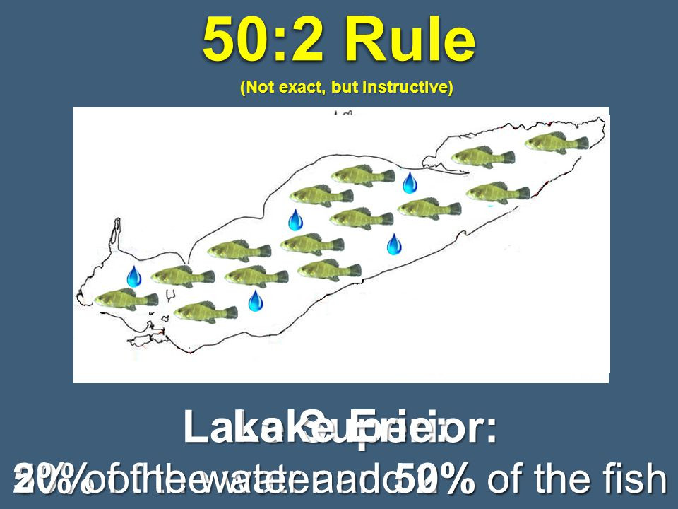 50:2 Rule Lake Superior: 50% of the water and 2% of the fish