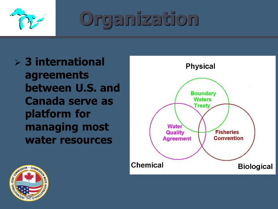Organization 3 international agreements between U.S. and Canada serve as platform for managing most water resources.