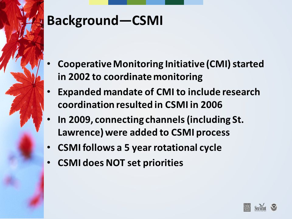 Background—CSMI Cooperative Monitoring Initiative (CMI) started in 2002 to coordinate monitoring.