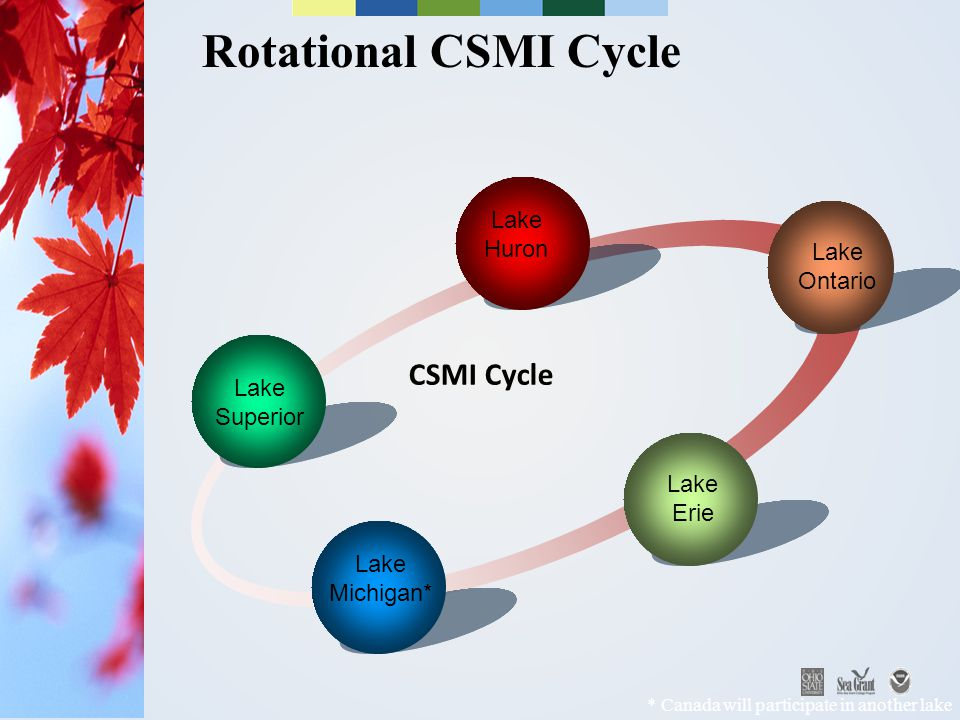 Rotational CSMI Cycle CSMI Cycle Huron Ontario Lake Superior Erie