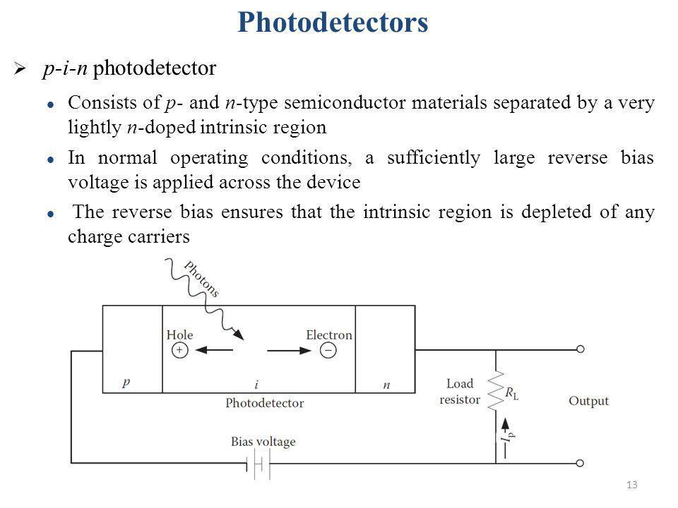 Photodetectors p-i-n photodetector