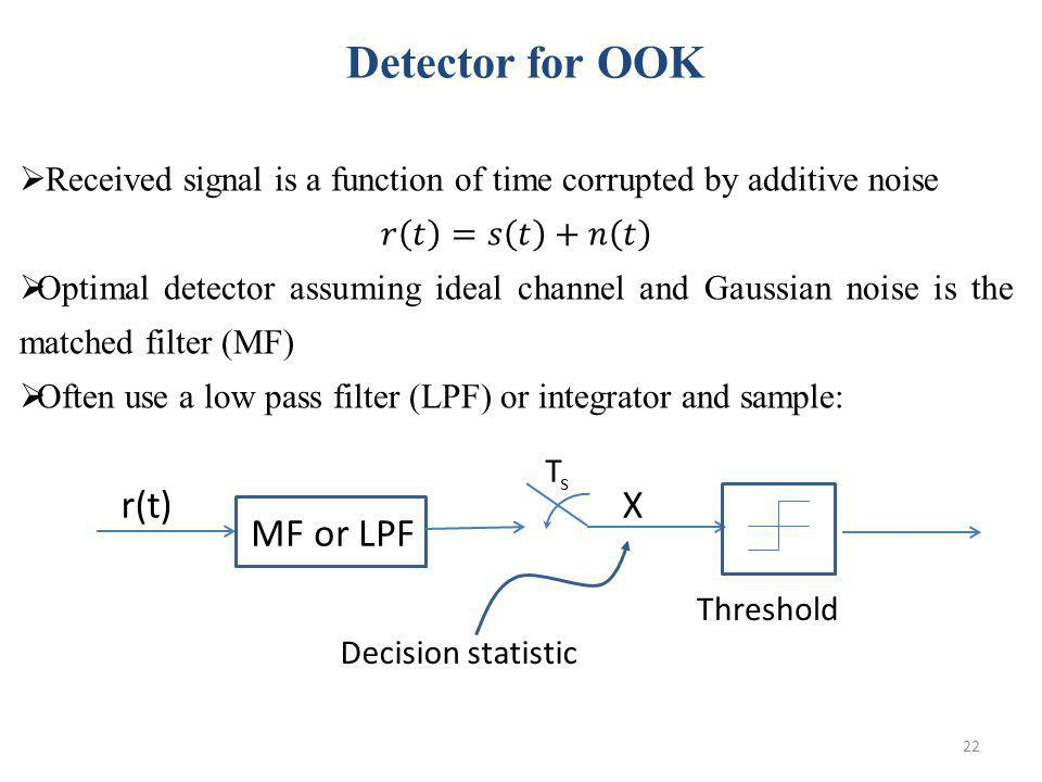 Detector for OOK r(t) X MF or LPF