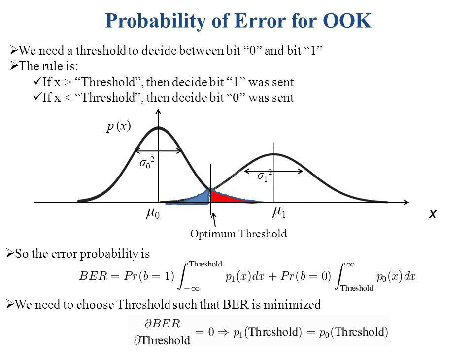 Probability of Error for OOK
