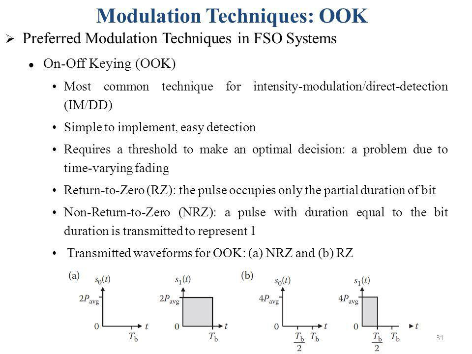 Modulation Techniques: OOK