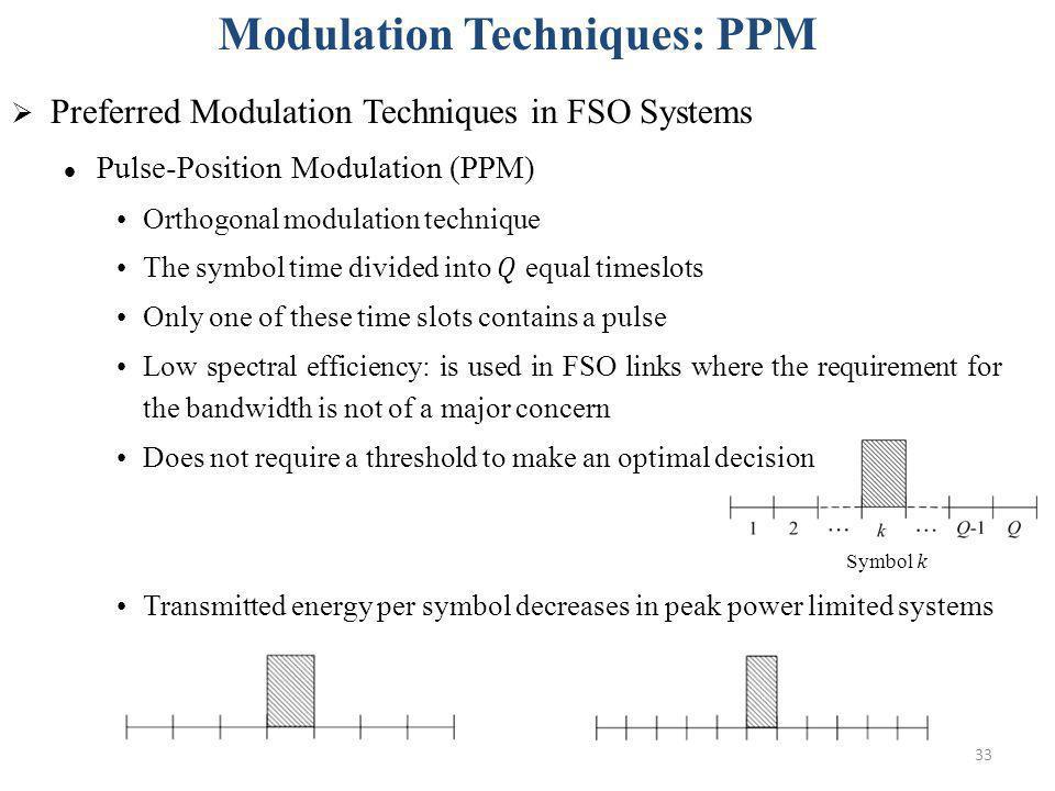 Modulation Techniques: PPM