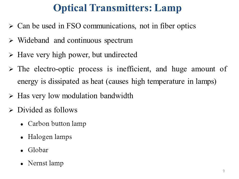 Optical Transmitters: Lamp
