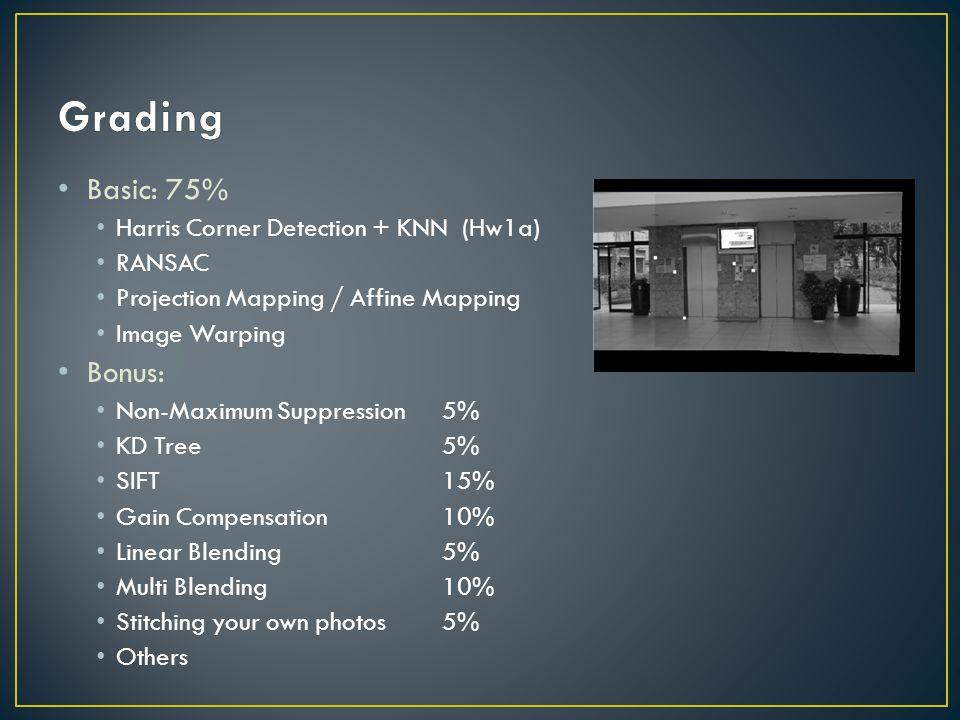 Grading Basic: 75% Bonus: Harris Corner Detection + KNN (Hw1a) RANSAC