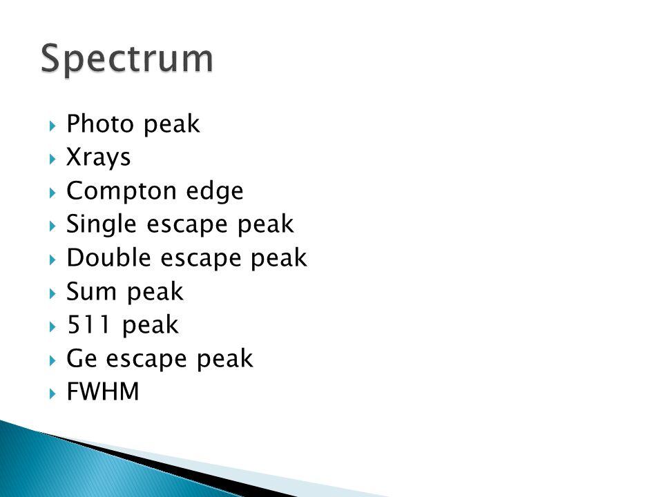 Spectrum Photo peak Xrays Compton edge Single escape peak
