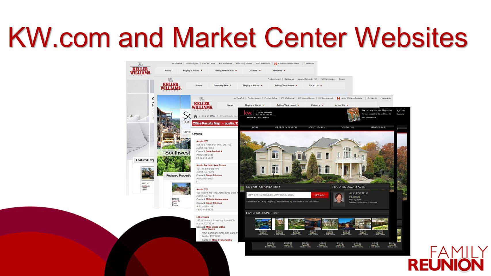 KW.com and Market Center Websites