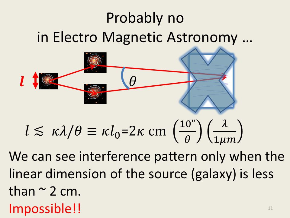 Probably no in Electro Magnetic Astronomy …