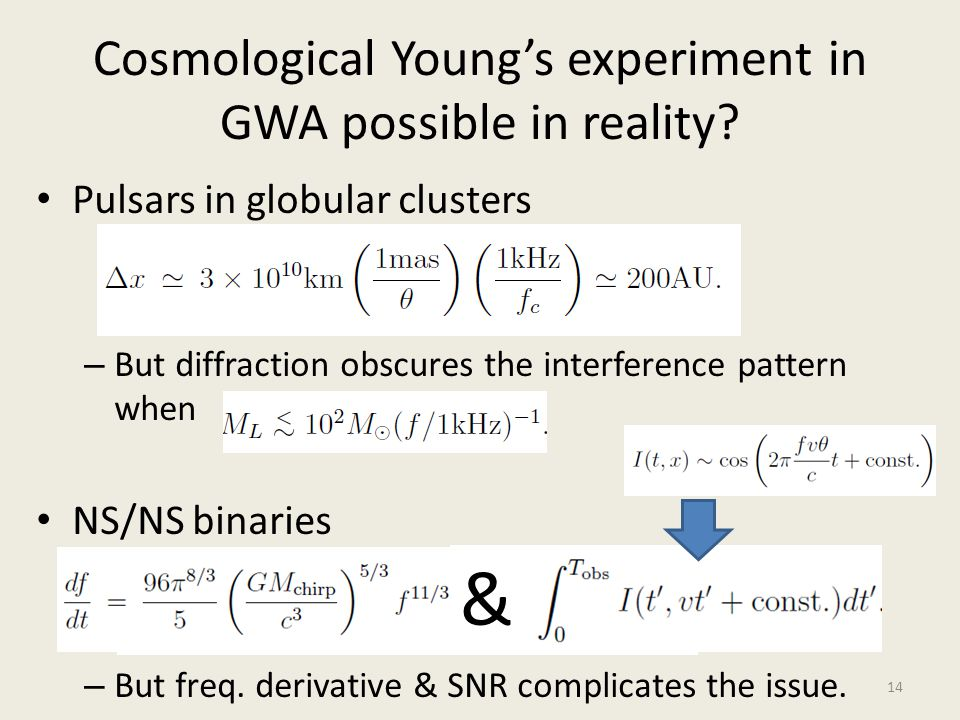 Cosmological Young's experiment in GWA possible in reality
