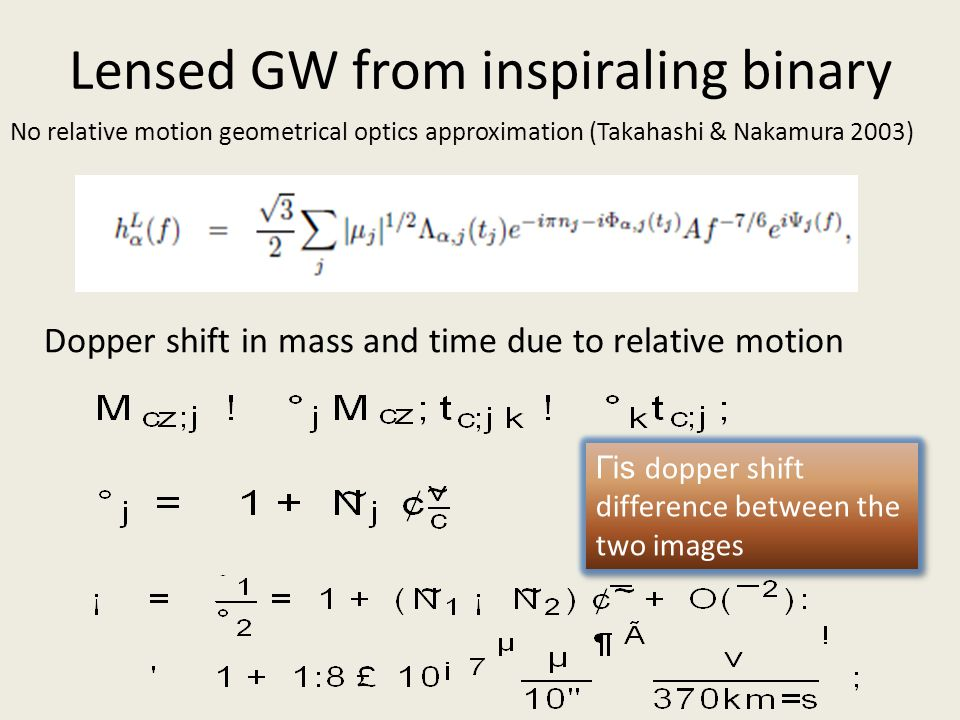 Lensed GW from inspiraling binary